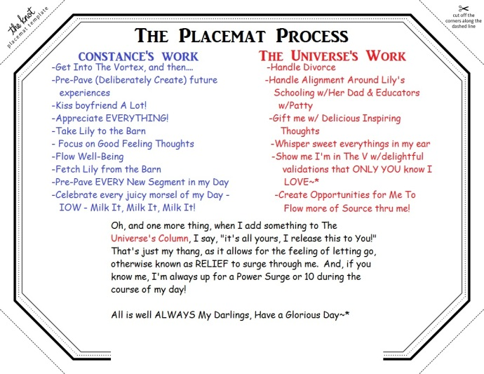 The Placemat Process 1